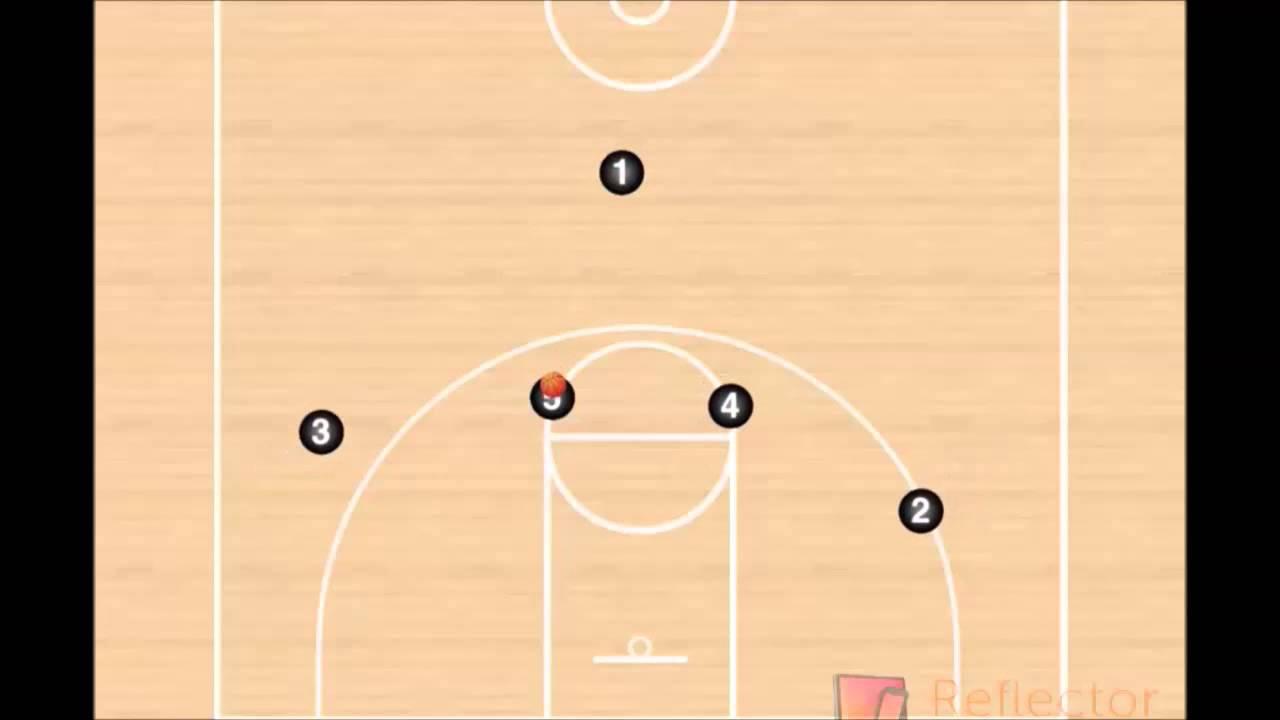 Offense Plays For Basketball Basketball Horns Offense