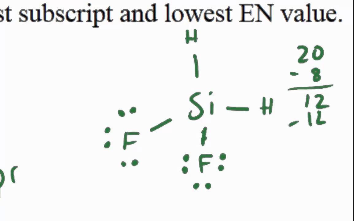 how to draw lewis dot diagrams for compounds