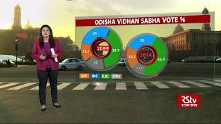 Data Centre: Odisha Lok Sabha and Assembly Polls