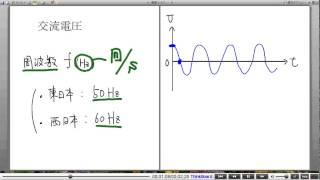 高校物理解説講義:「交流回路」講義6