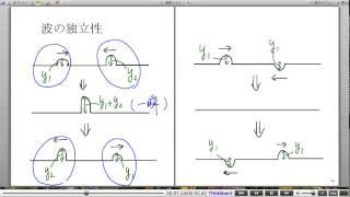 高校物理解説講義:「波の性質」講義2