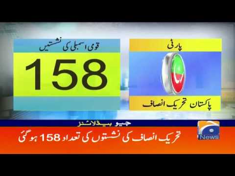 Geo Headlines - 10 PM - 11 August 2018