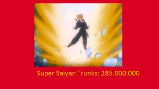 Dragon Ball Z Power Levels Super Android 13
