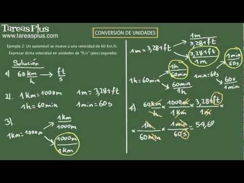 Cantidades físicas y conversión de unidades
