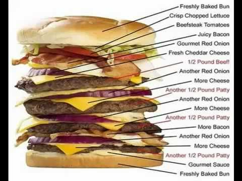 Heat Attack - Leading Killer Go VEGAN Dr Oz Health Diet Biggest Loser PETA Grill Cancer Fat Disease