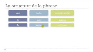 Learn French # Unit 1 # Lesson 2