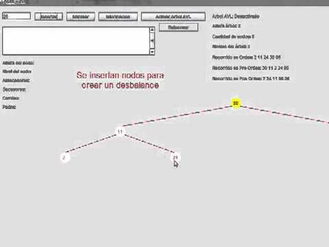 Arboles Binarios de Busqueda y AVL