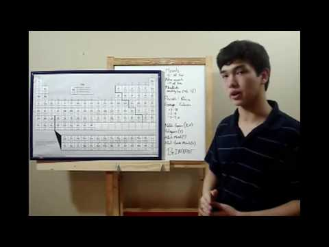 05 Layout of the Periodic Table Video