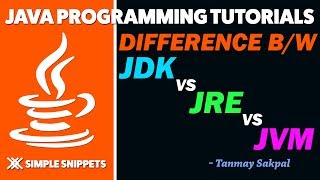 JDK vs JRE vs JVM - Whats the Difference ? | Java tutorials for beginners