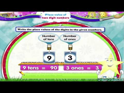 Maths - Place Value of Two Digit Numbers- Std 2