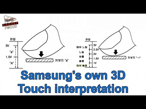 Samsung's Own 3D Touch Interpretation Revealed in Patent Filing