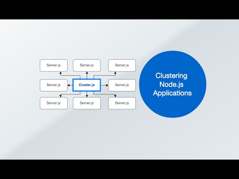Node.js Cluster - Boost Node App Performance & Stability with Clustering