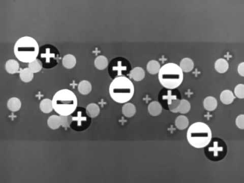 How Magnets Produce Electricity - 1954 US Navy Training Film