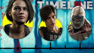 The Complete Resident Evil Timeline - RE: 1,2, & 3 | The Leaderboard