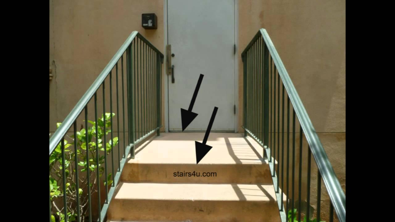 Video Out swinging door code requirements