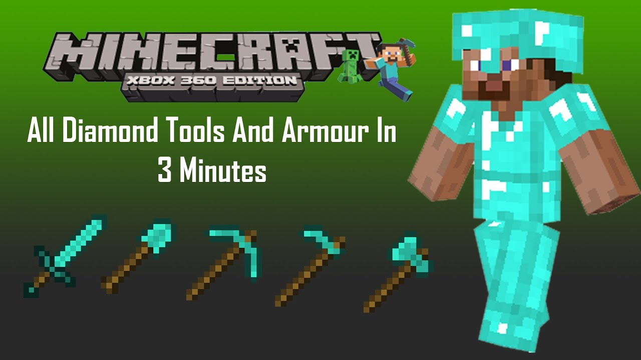 How To Build Chain Armor In Minecraft