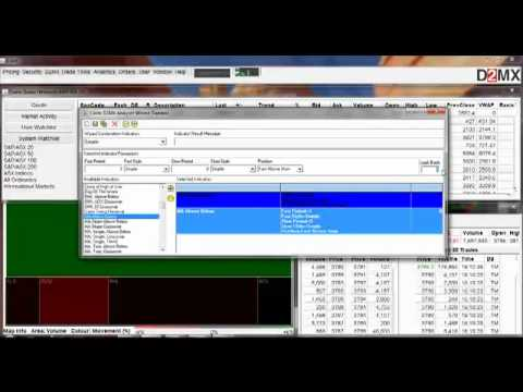 Forex options brokers australia time