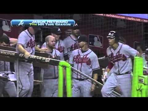 Jason Heyward 2012 Highlights