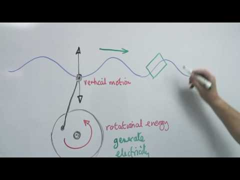 Energy & Electricity in Science : How Does Wave Energy Work?