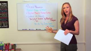 How to Teach Students to Write & Read Poetry : Teaching Reading & Writing