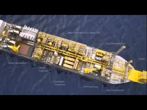 Introduction to the FPSO (Floating Production, storage and Offloading system) principles.