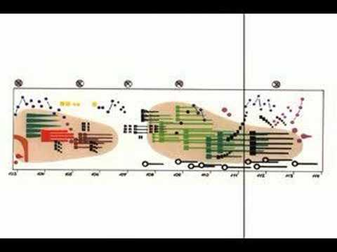 Ligeti - Artikulation Music Videos