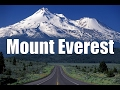 Mount Everest   In Hindi (Full Information About The Mount Everest And Himalaya)