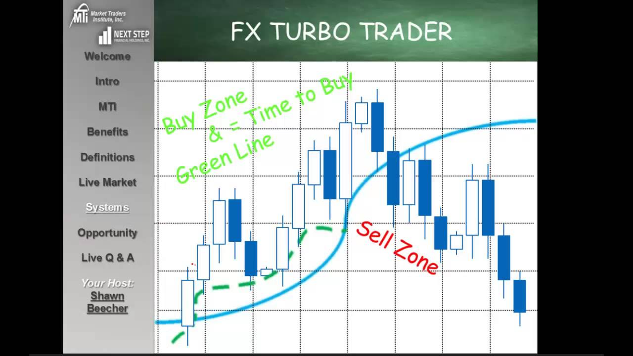 Forex Trading Forex Forum Forex Brokers - Global-View