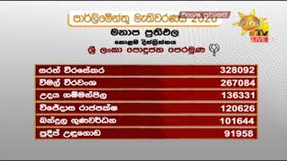 Here are the Colombo District Preferential Voting Results - Hiru News