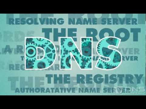 DNS Explained