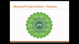 Cloud Based Project Management Webinar August 2013