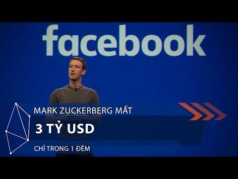 Mark Zuckerberg mất 3 tỷ USD chỉ trong 1 đêm | VTC1