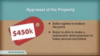 Home Buying Process: Choosing the Right Home Loan