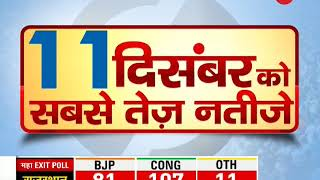 Exit polls show contest between BJP and Congress