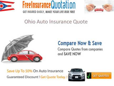 Ohio Minimum Auto Insurance Coverage