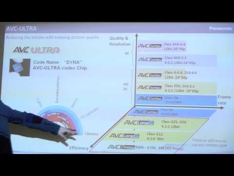 Новинки кино видео оборудования от Panasonic на выставке  техника ТВ
