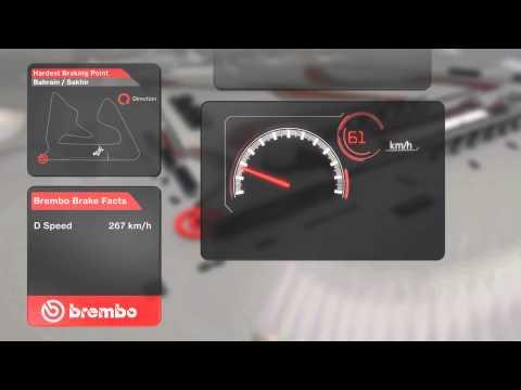 GRAN PREMIO F1 BAHRAIN15