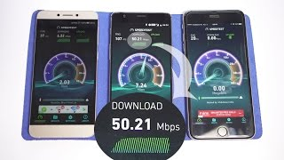 [After Official Launch] Reliance JIO vs AIRTEL vs VODAFONE - 4G Speed Test! (Speedtest.net)