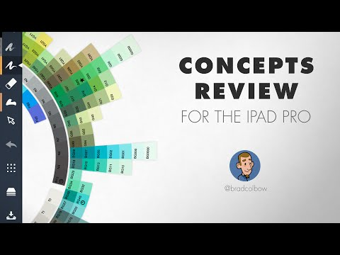 Review: Concepts drawing app for the iPad