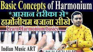 First basic lesson Harmonium for beginners