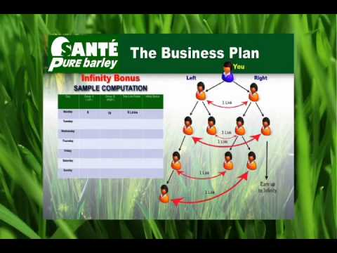 Sante Barley Benefits - Sante Barley Business Reviews Part 7