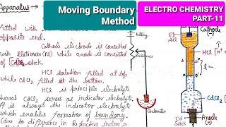 MOVING BOUNDARY METHOD FOR DETERMINATION OF TRANSPORT NUMBER. वहन संख्या हेतू चल सीमा रेखा विधि