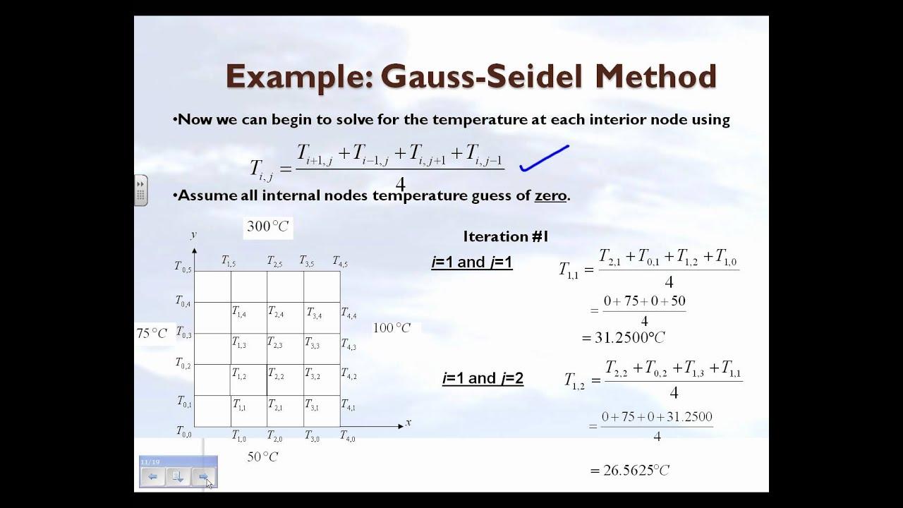 Схема гаусса с выбором главного элемента