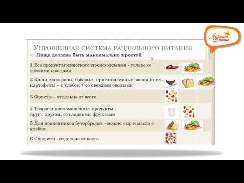 Как похудеть раздельное питание