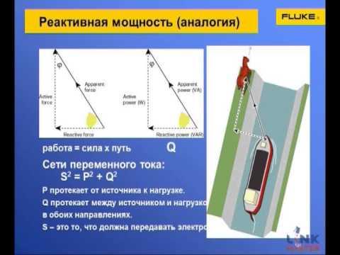 Энергосбережение и качество электроэнергии