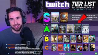 The BEST Games to Stream on Twitch -  Tier List (Feb. 2019)