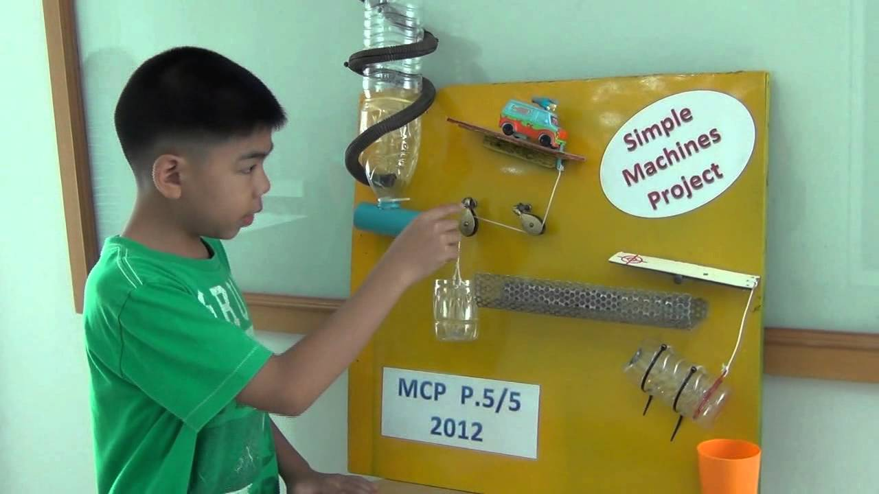 what type of simple machine is a r