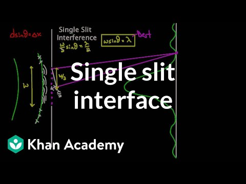 Single slit interference | Light waves | Physics | Khan Academy