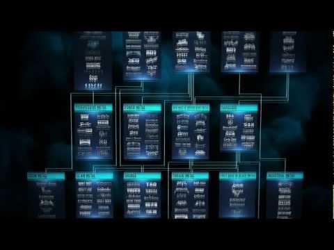 Skynet: an artificially unintelligent system