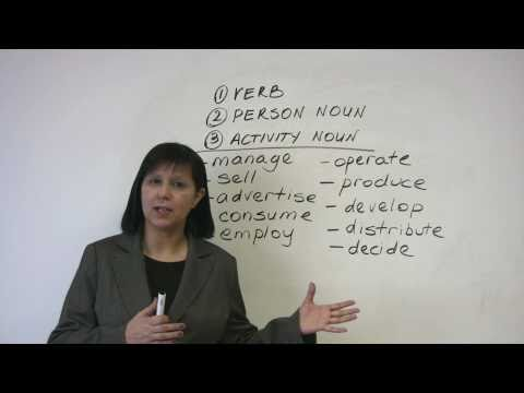 Business English - How to expand your vocabulary